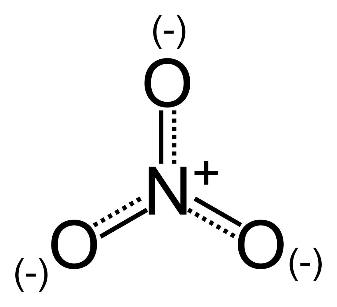Nitrates - Paramètre chimique